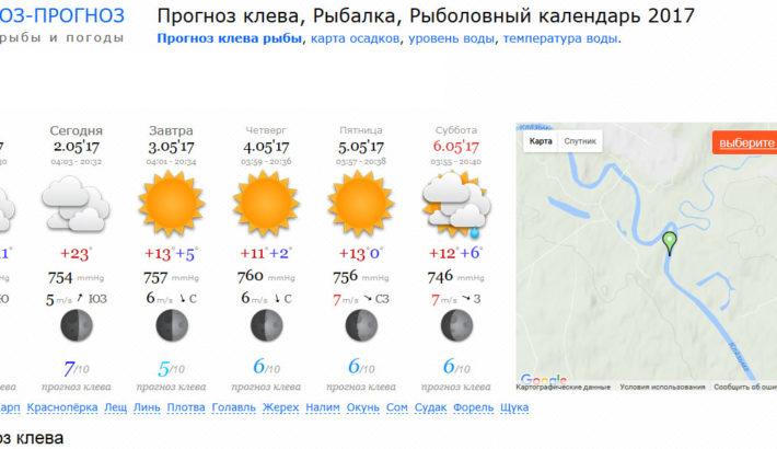 Погода клев прогноз